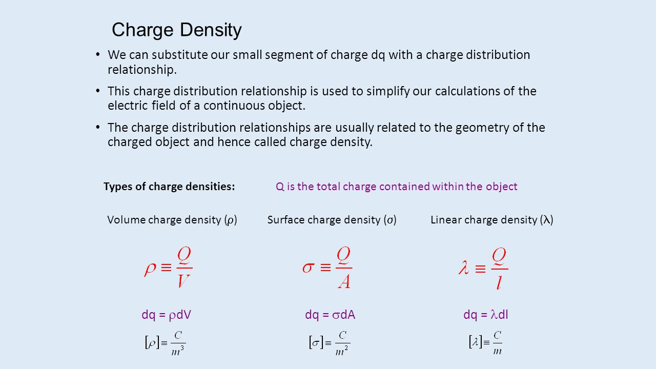 Charge Density We can substitute our small segment of charge dq with a charge distribution relationship.