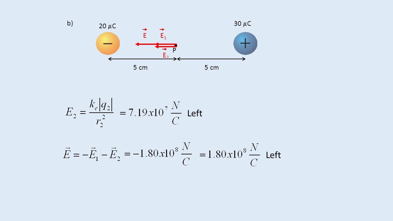 b) 30 mC 20 mC E E1 P E2 5 cm 5 cm Left Left