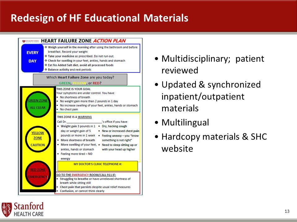 Redesign of HF Educational Materials