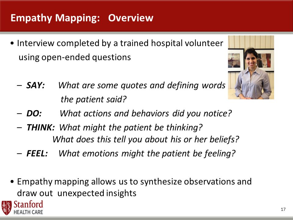 Empathy Mapping: Overview