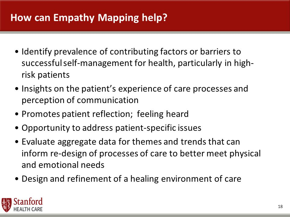 How can Empathy Mapping help