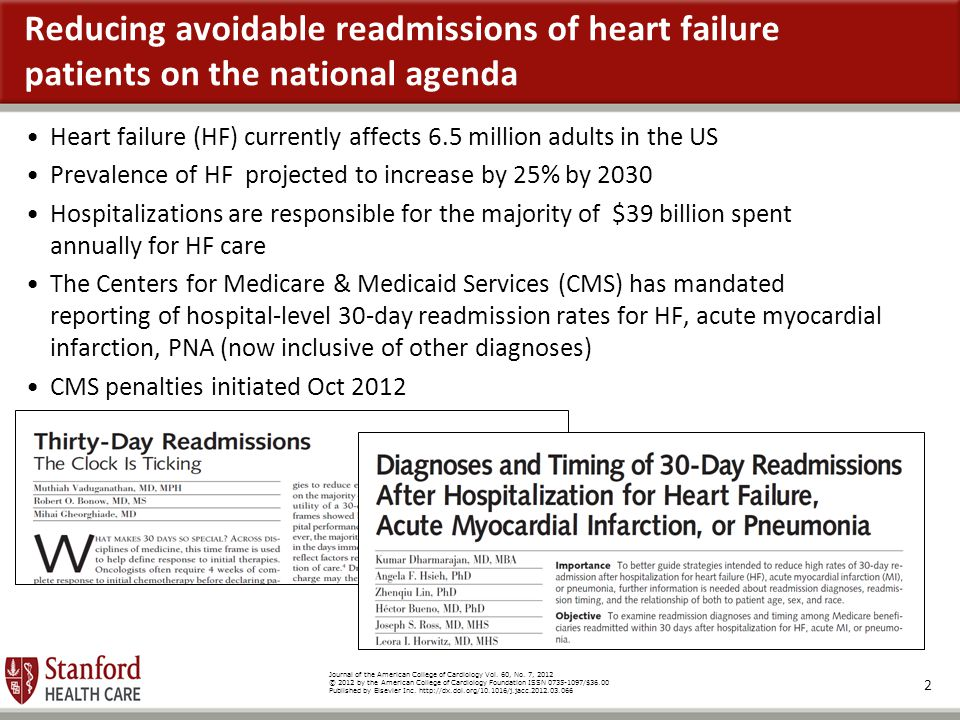 Reducing avoidable readmissions of heart failure patients on the national agenda