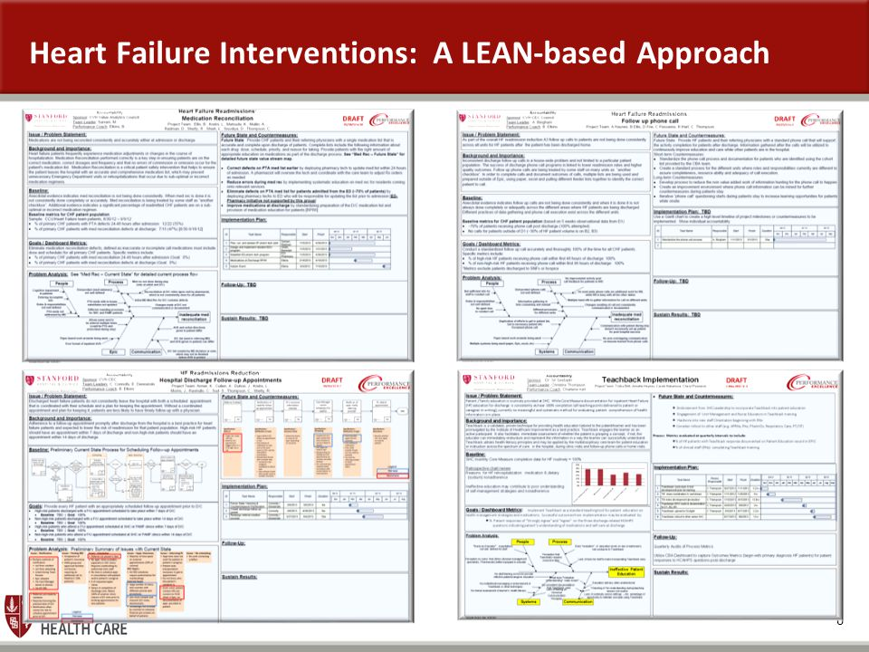 Heart Failure Interventions: A LEAN-based Approach