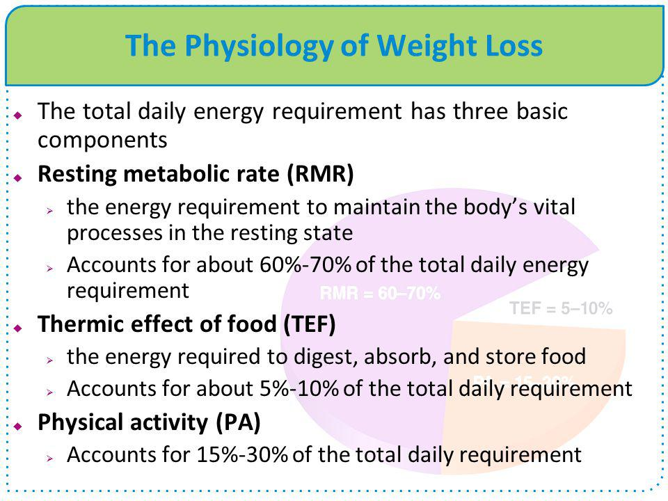 The Physiology of Weight Loss