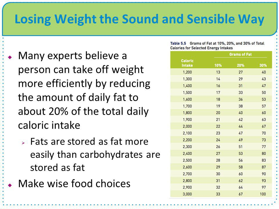 Losing Weight the Sound and Sensible Way