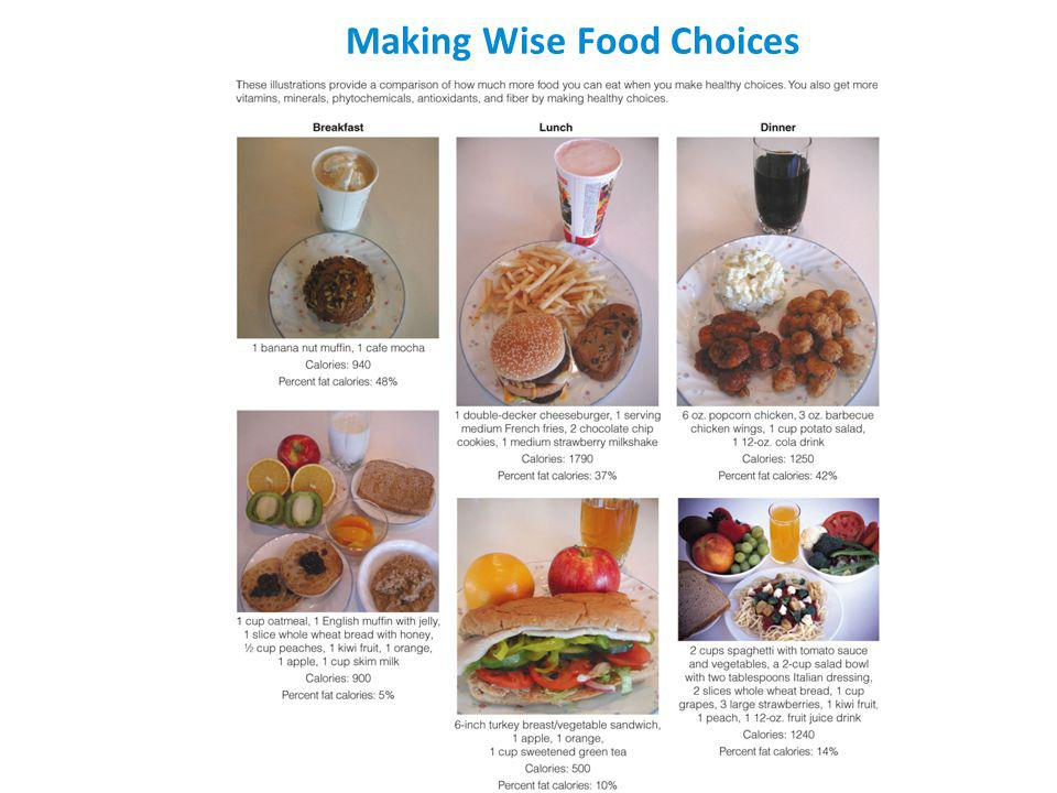 Making Wise Food Choices