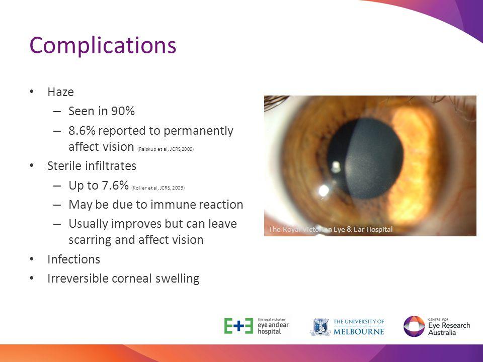 Complications Haze Seen in 90%