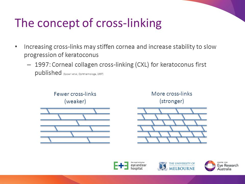 The concept of cross-linking
