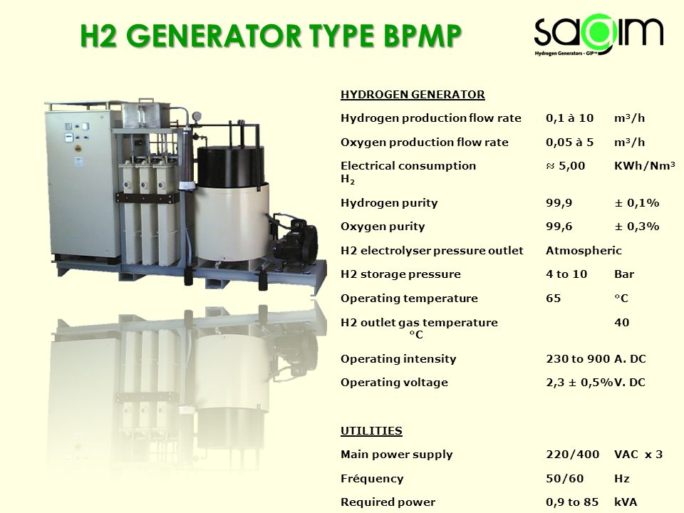 H2 GENERATOR TYPE BPMP HYDROGEN GENERATOR