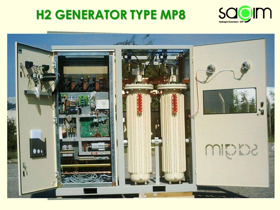 H2 GENERATOR TYPE MP8
