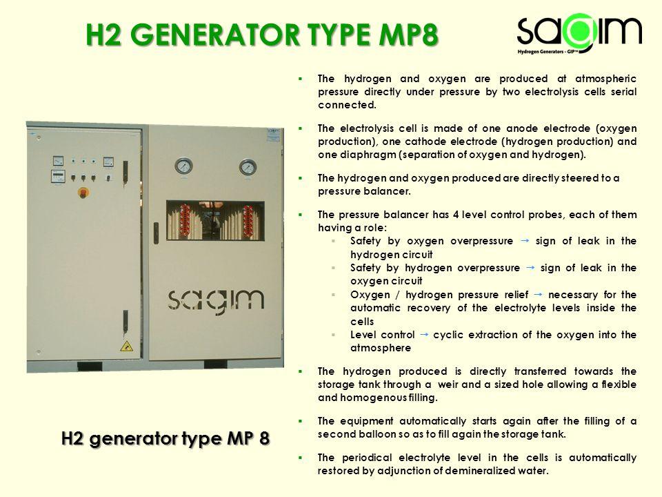 H2 GENERATOR TYPE MP8 H2 generator type MP 8