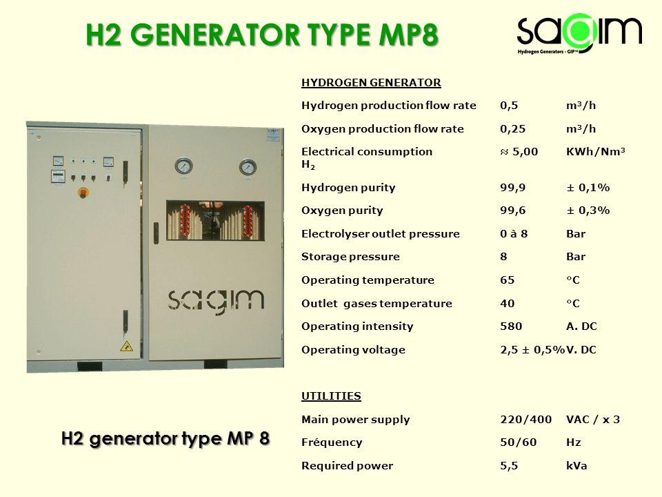 H2 GENERATOR TYPE MP8 H2 generator type MP 8 HYDROGEN GENERATOR