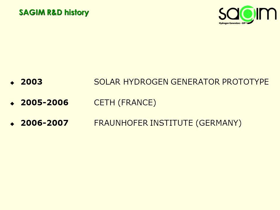 SAGIM R&D history 2003 SOLAR HYDROGEN GENERATOR PROTOTYPE.