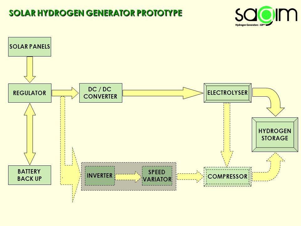 SOLAR HYDROGEN GENERATOR PROTOTYPE