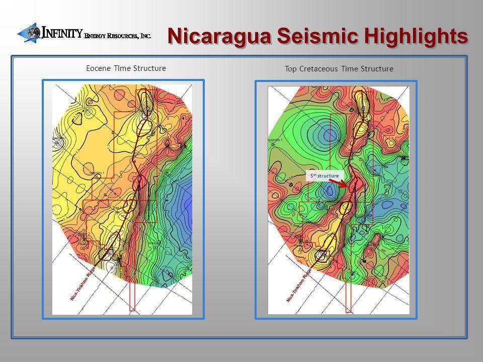 Nicaragua Seismic Highlights