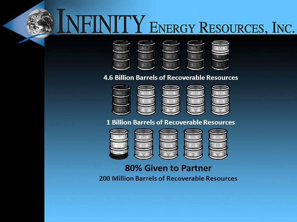 80% Given to Partner 4.6 Billion Barrels of Recoverable Resources