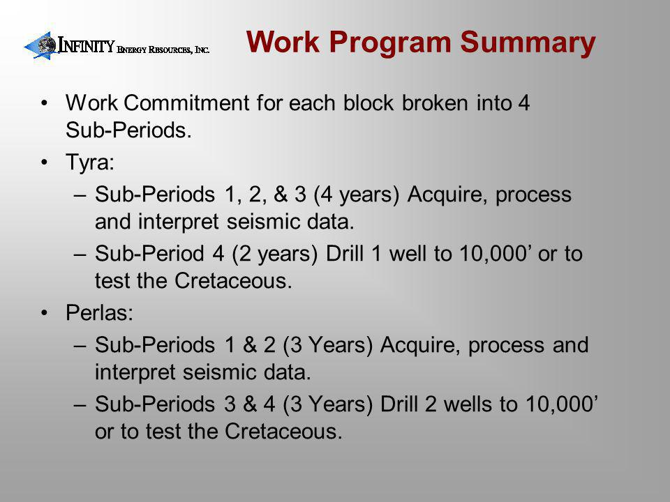 Work Program Summary Work Commitment for each block broken into 4 Sub-Periods. Tyra: