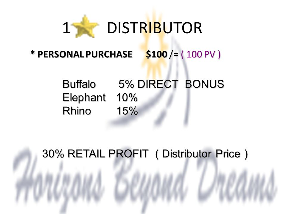 1 DISTRIBUTOR * PERSONAL PURCHASE $100 /= ( 100 PV )