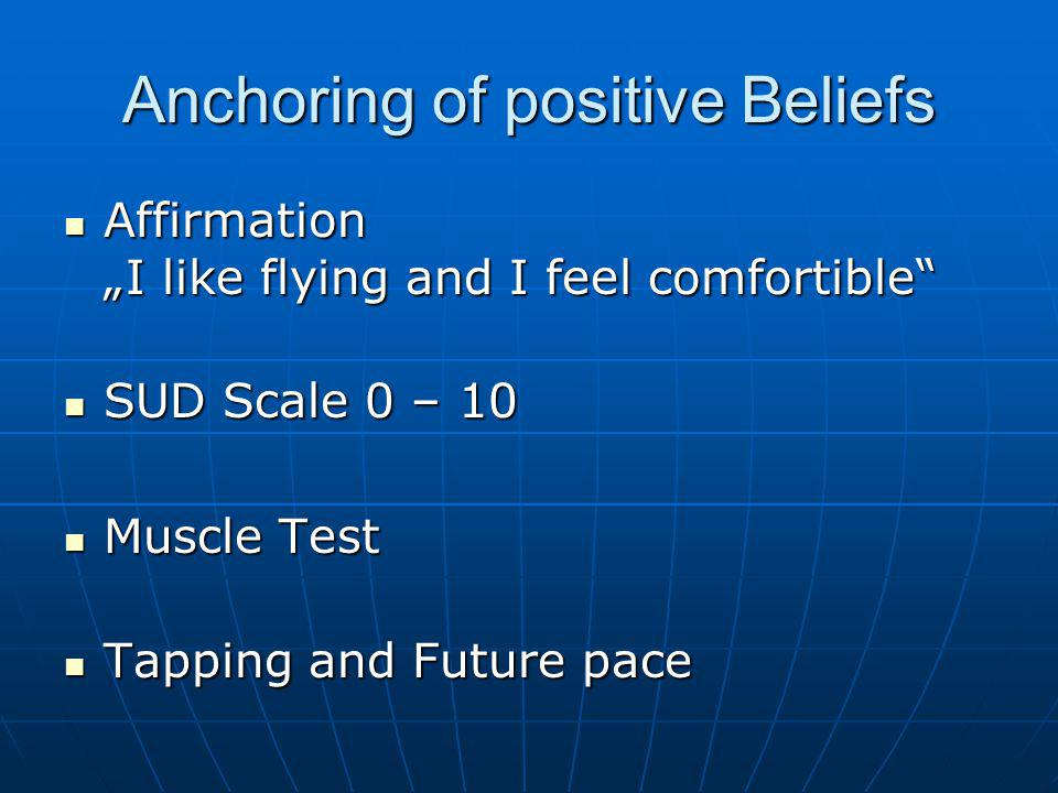Anchoring of positive Beliefs