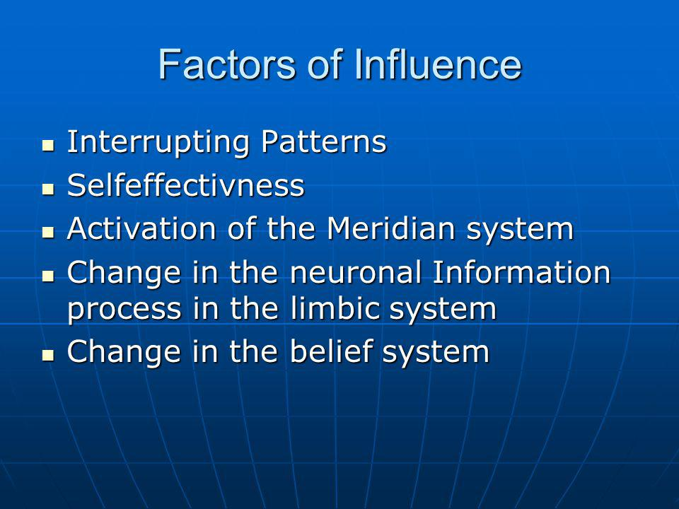 Factors of Influence Interrupting Patterns Selfeffectivness