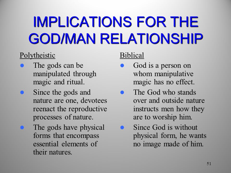 IMPLICATIONS FOR THE GOD/MAN RELATIONSHIP