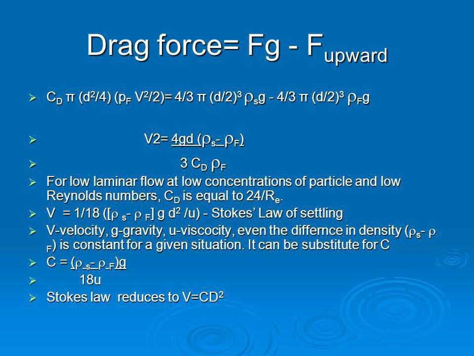 Drag force= Fg - Fupward