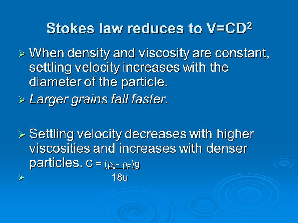 Stokes law reduces to V=CD2