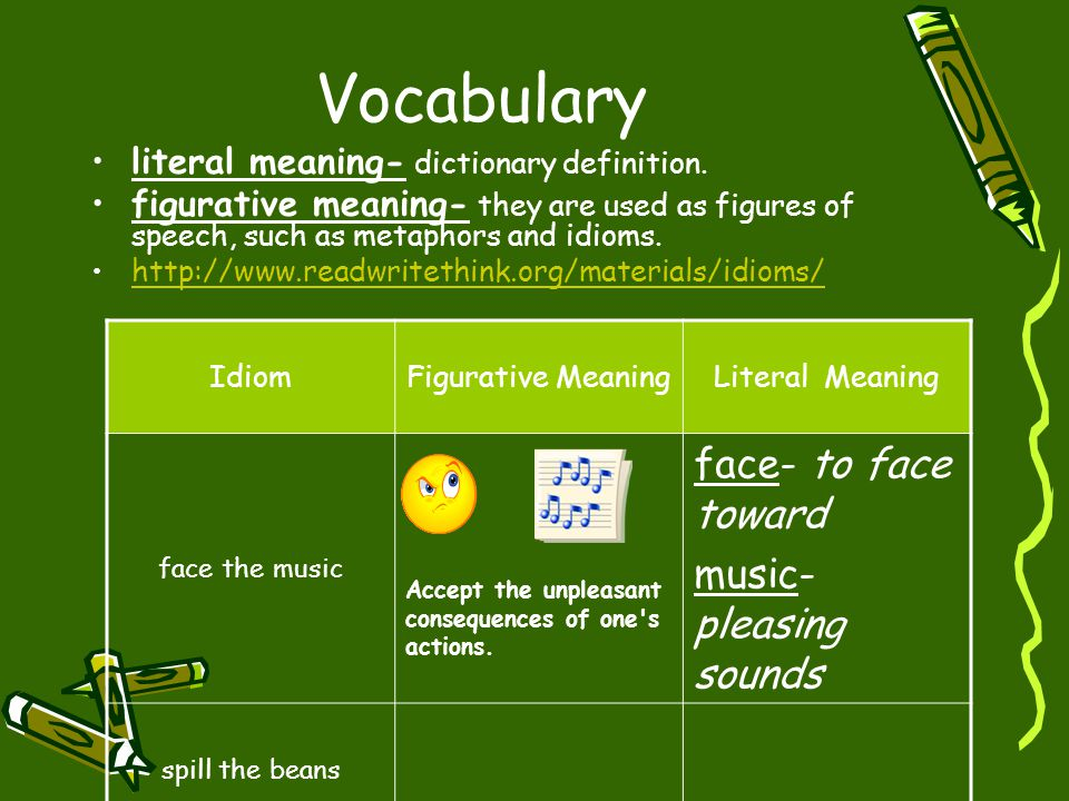 Vocabulary face- to face toward music- pleasing sounds