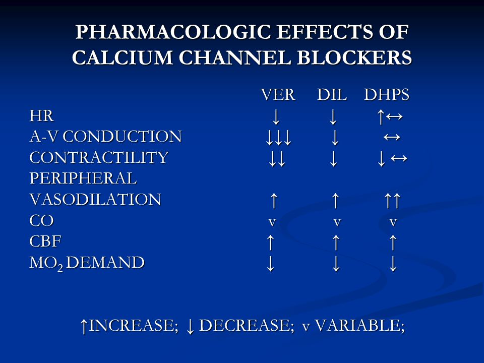PHARMACOLOGIC EFFECTS OF CALCIUM CHANNEL BLOCKERS