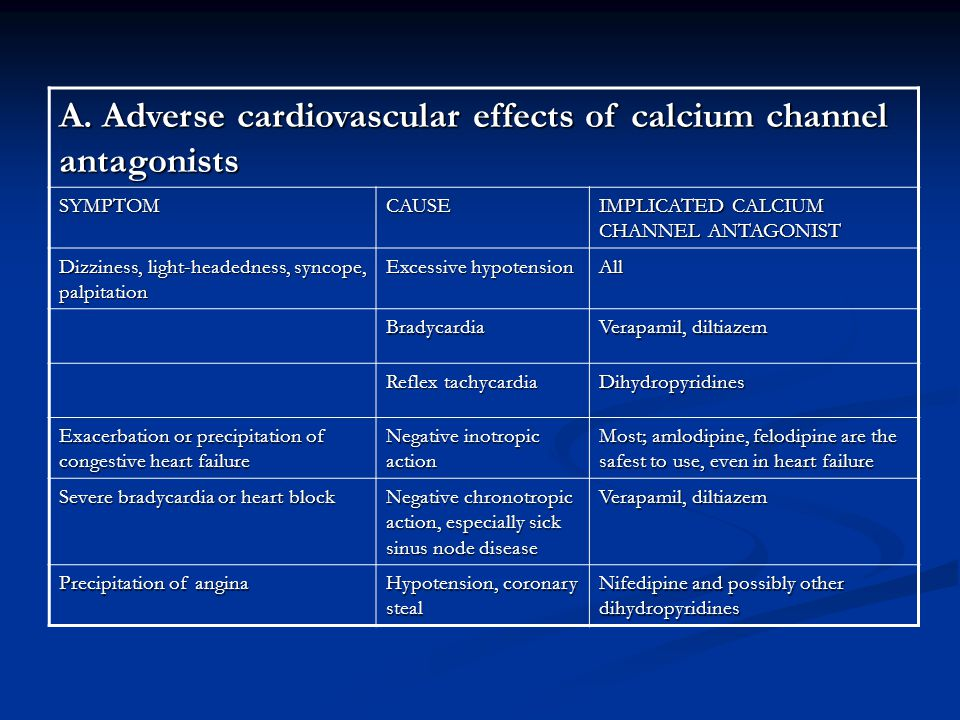 A. Adverse cardiovascular effects of calcium channel antagonists