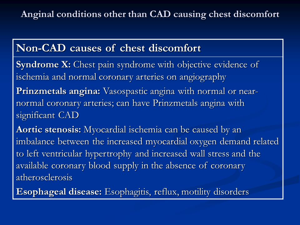 Anginal conditions other than CAD causing chest discomfort