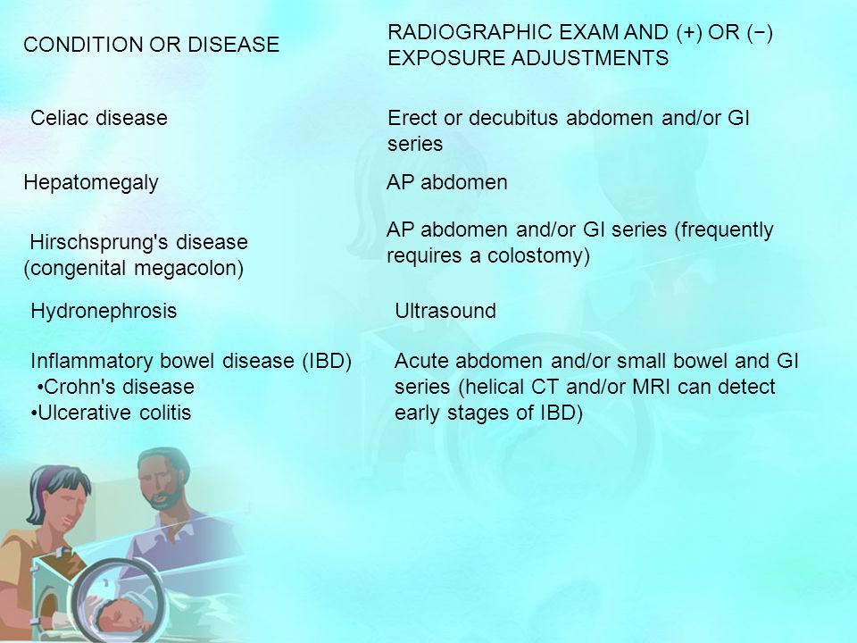 CONDITION OR DISEASE RADIOGRAPHIC EXAM AND (+) OR (−) EXPOSURE ADJUSTMENTS. Celiac disease. Erect or decubitus abdomen and/or GI series.