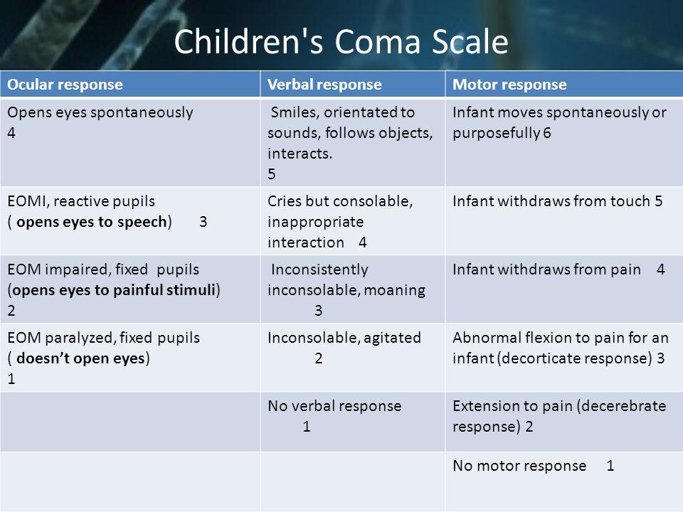 Children s Coma Scale Ocular response Verbal response Motor response