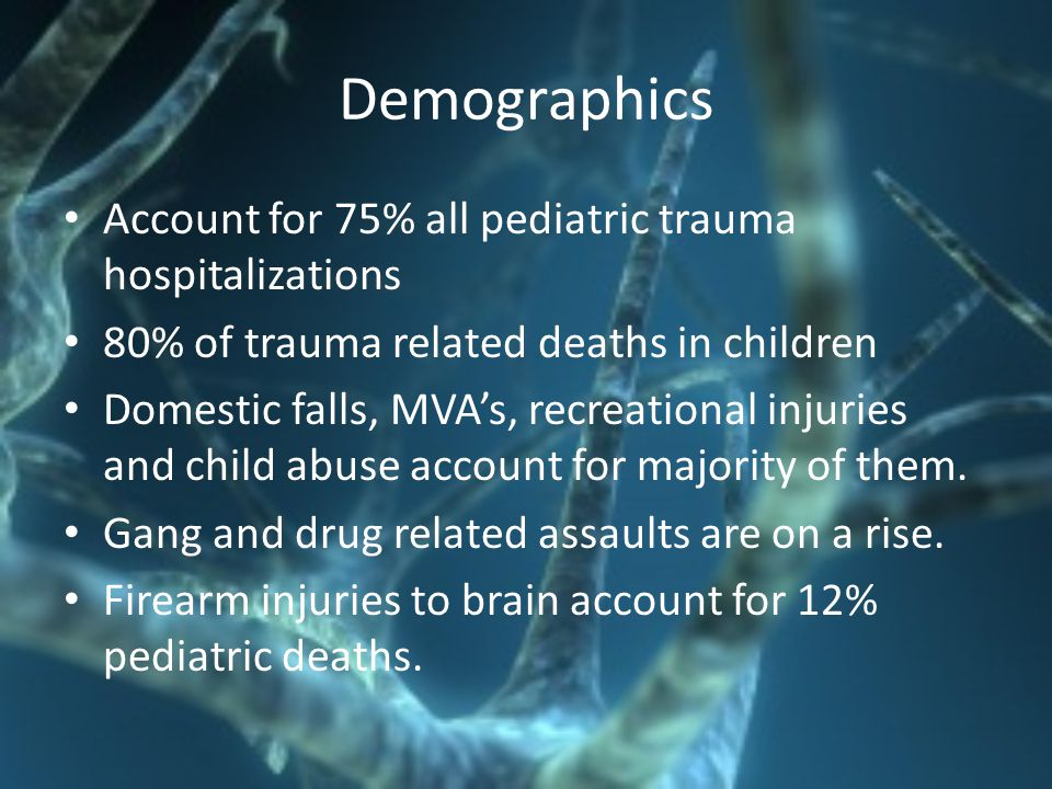 Demographics Account for 75% all pediatric trauma hospitalizations