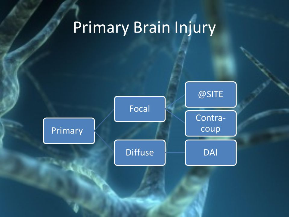 Primary Brain Injury Primary Focal @SITE Contra-coup Diffuse DAI
