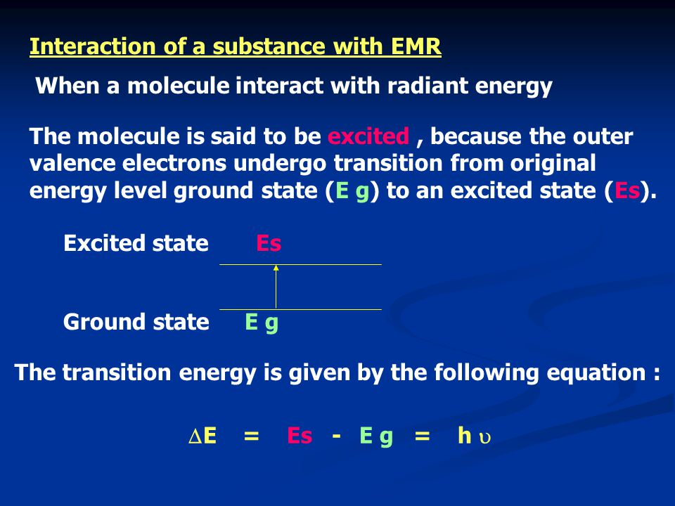 Interaction of a substance with EMR