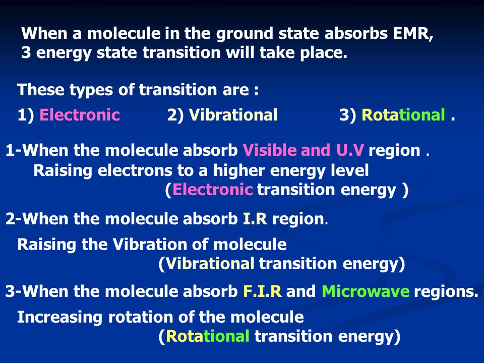 When a molecule in the ground state absorbs EMR, 3 energy state transition will take place.