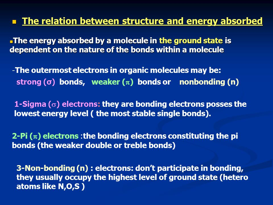 The relation between structure and energy absorbed
