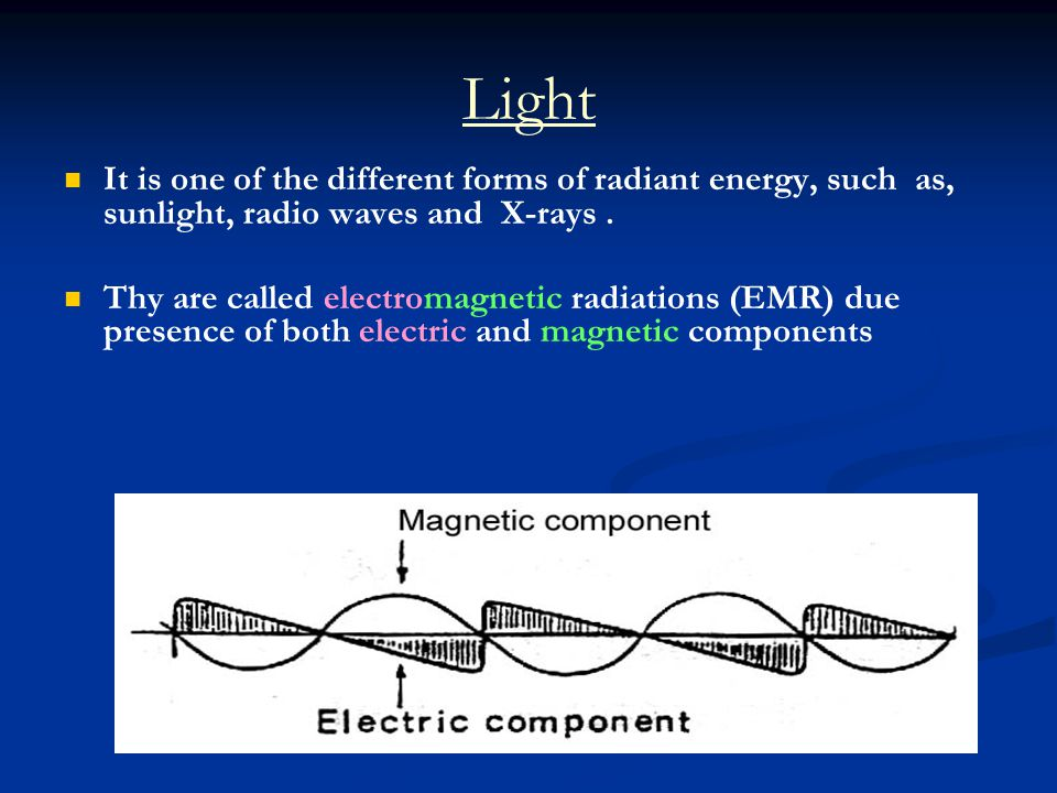 Light It is one of the different forms of radiant energy, such as, sunlight, radio waves and X-rays .
