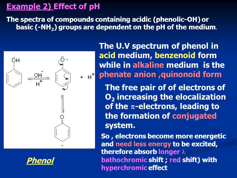 Example 2) Effect of pH The spectra of compounds containing acidic (phenolic-OH) or. basic (-NH2) groups are dependent on the pH of the medium.
