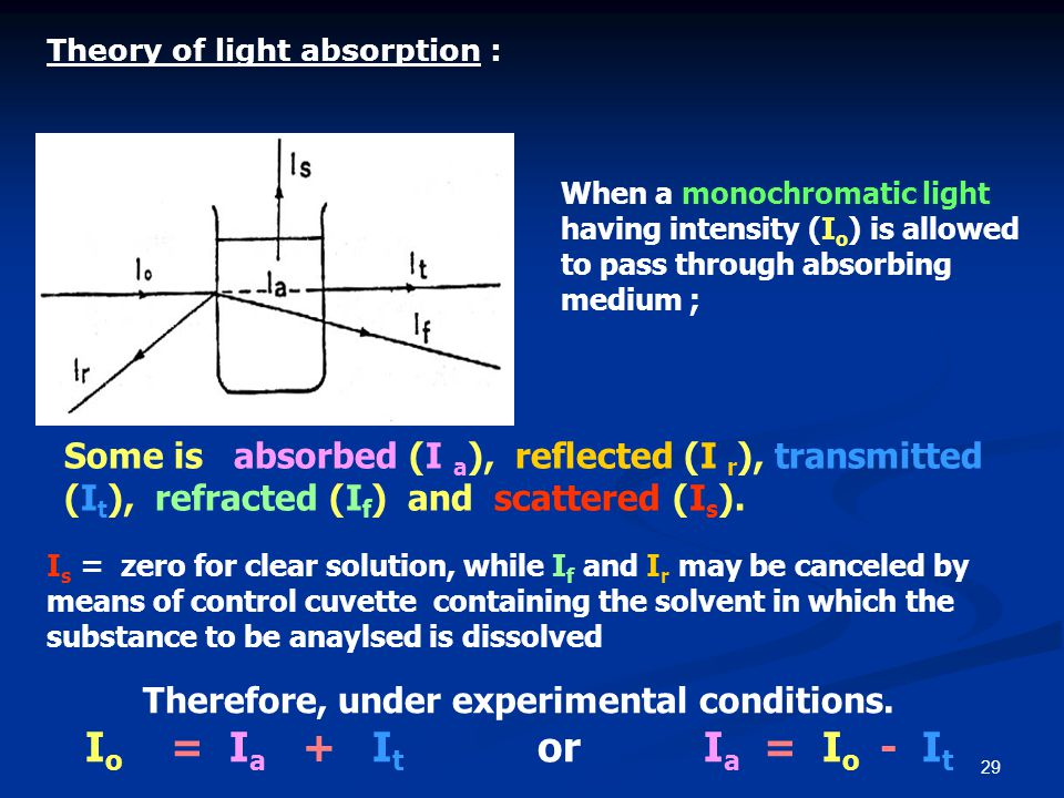 Therefore, under experimental conditions.