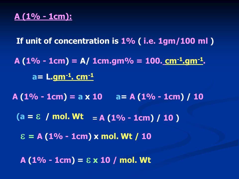  = A (1% - 1cm) x mol. Wt / 10 A (1% - 1cm):