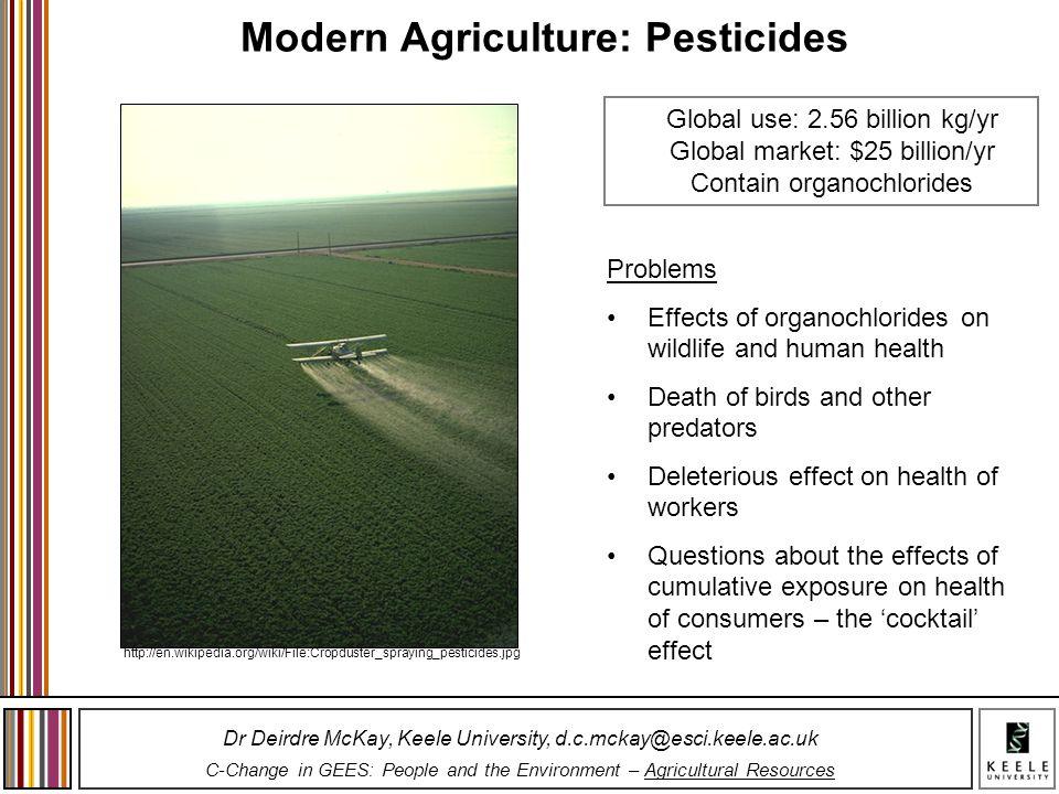 Modern Agriculture: Pesticides