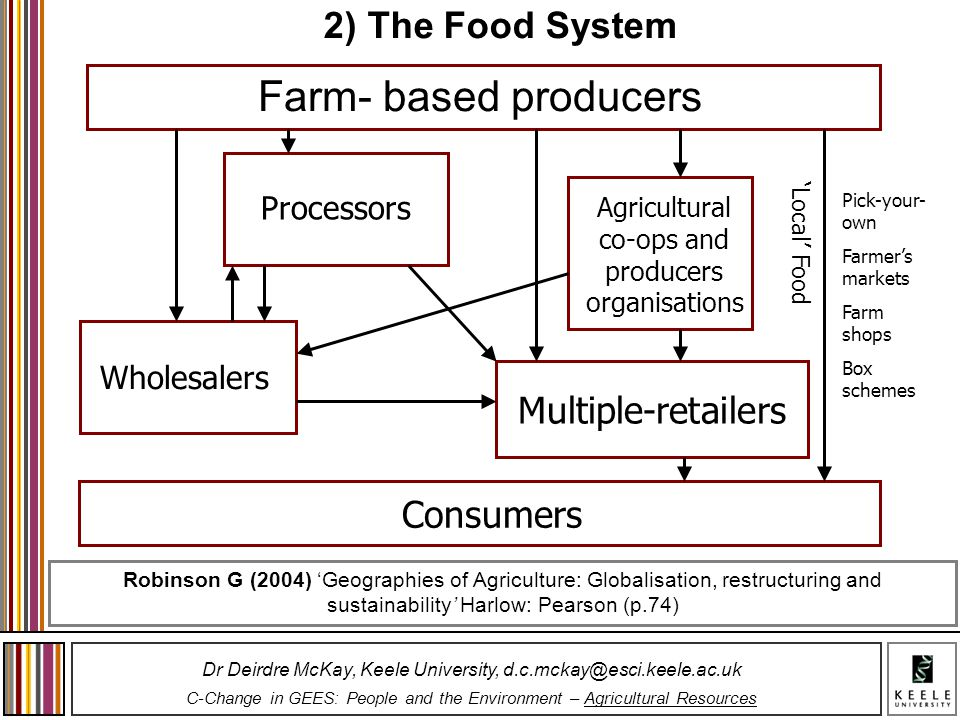 Farm- based producers 2) The Food System Multiple-retailers Consumers