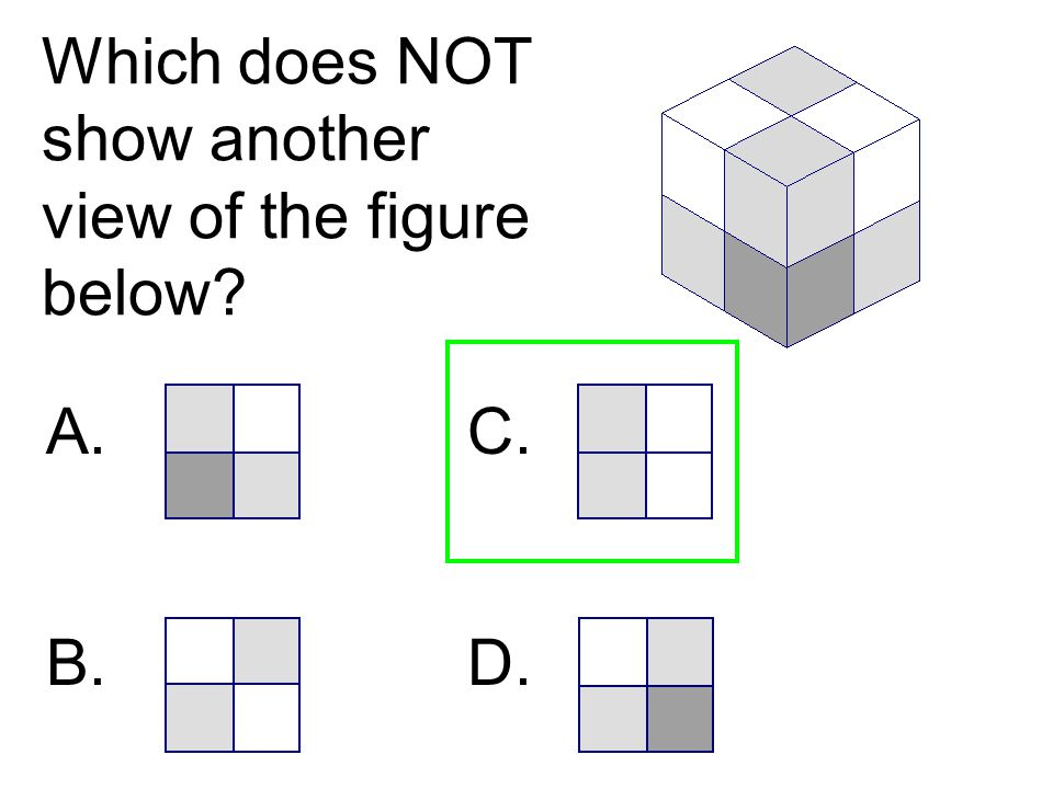 Which does NOT show another view of the figure below