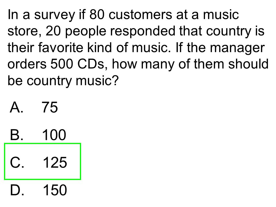 In a survey if 80 customers at a music store, 20 people responded that country is their favorite kind of music. If the manager orders 500 CDs, how many of them should be country music