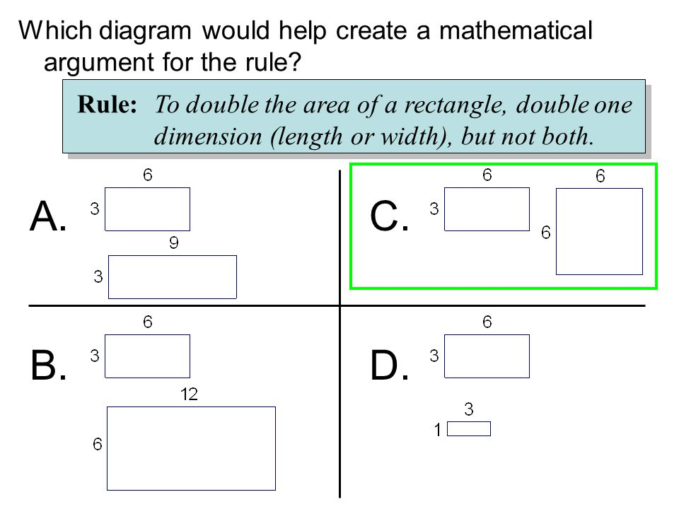 Which diagram would help create a mathematical argument for the rule