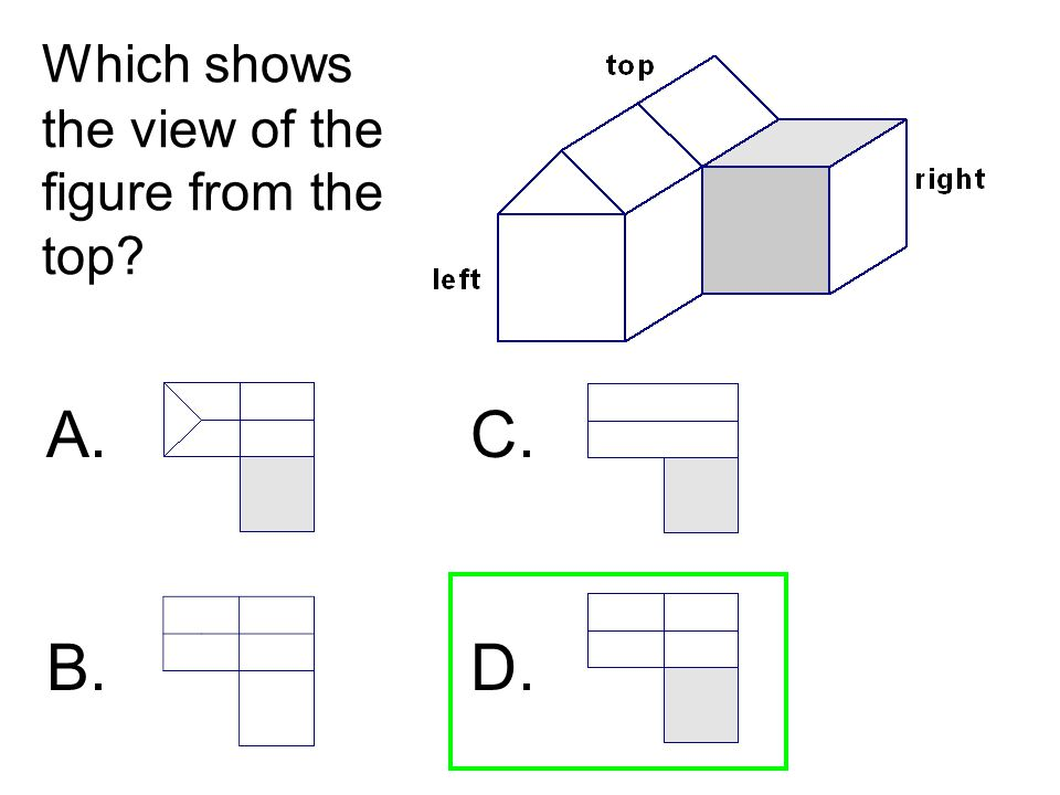 Which shows the view of the figure from the top