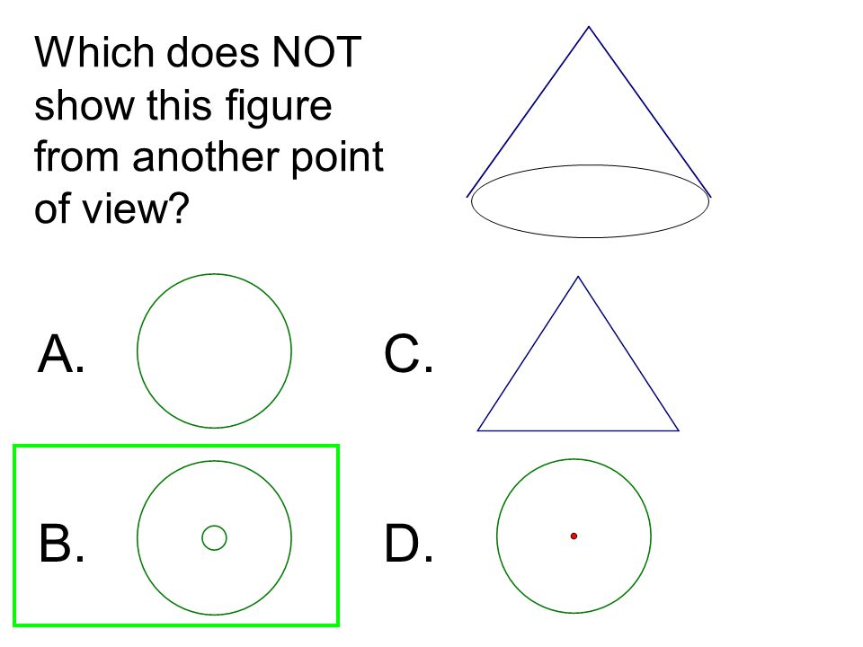 Which does NOT show this figure from another point of view