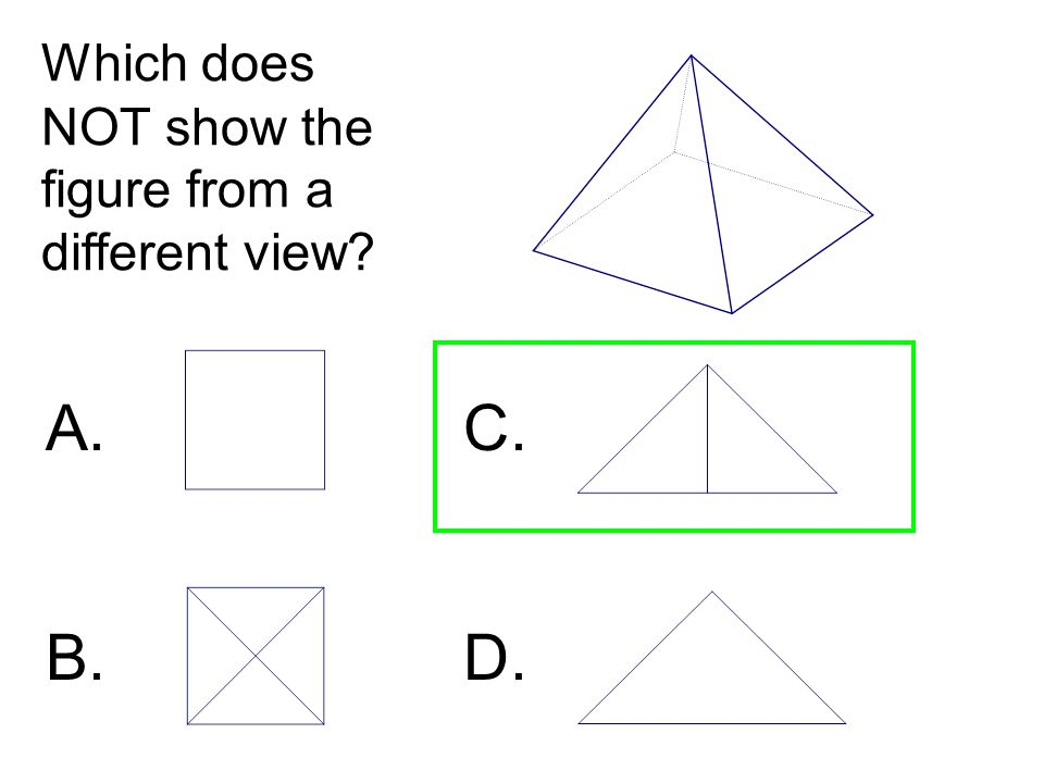 Which does NOT show the figure from a different view